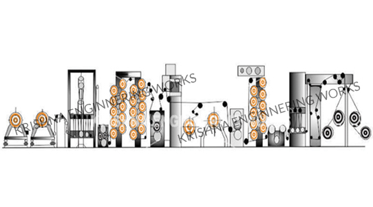 Equipments Calendering Plant