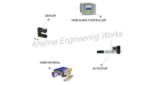 Guiding Solutions