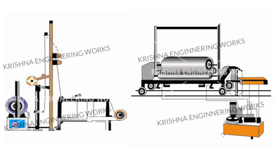Liner Rewinder Machine